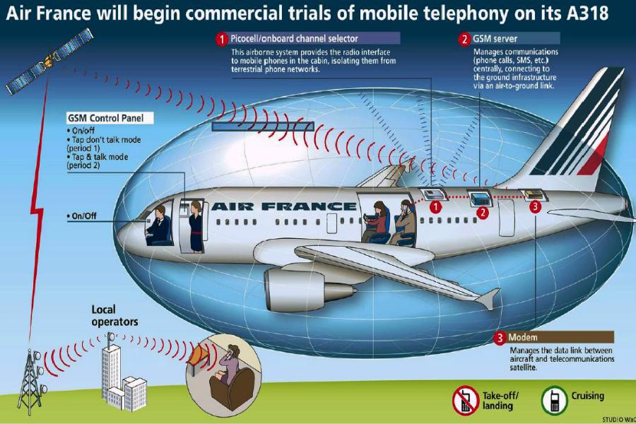 Air France wifi